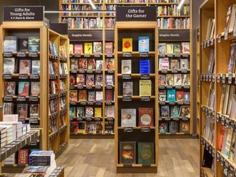 Book Market Saturation (Blog article)