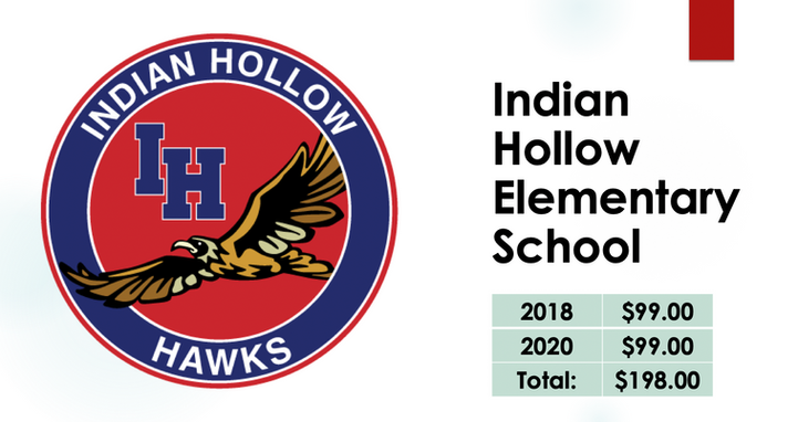 INDIAN HOLLOW ELEMENTARY