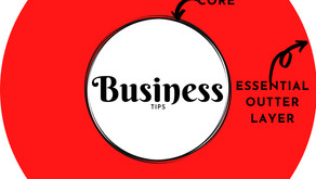 Basic Foundation of your Business.