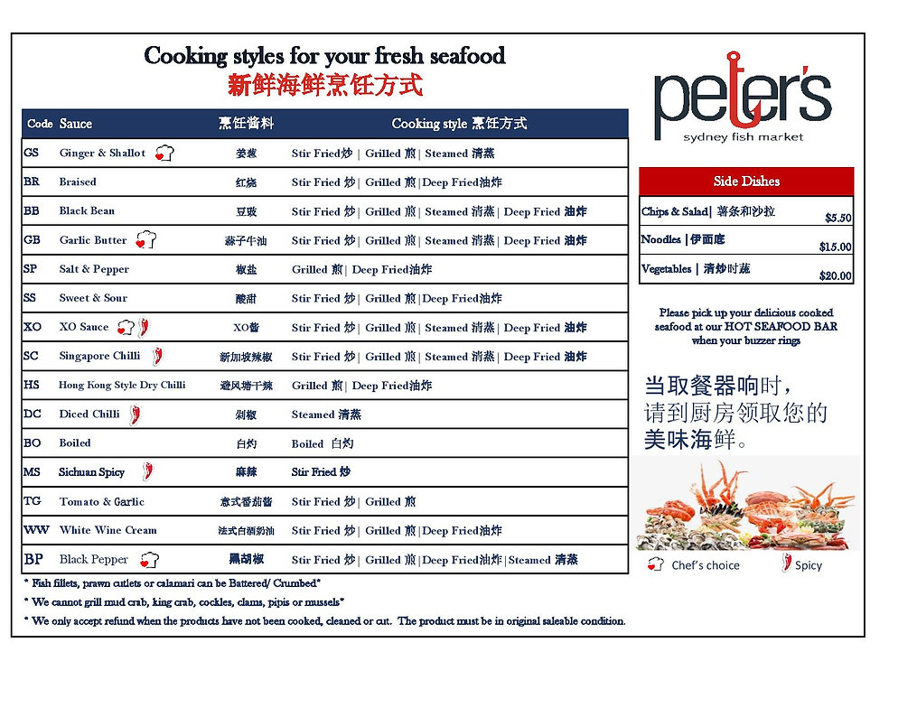cooking style Peters -page-001.jpg
