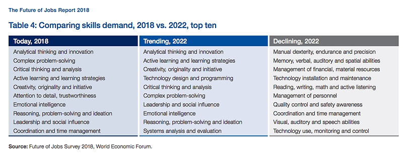 Future Jobs.jpg