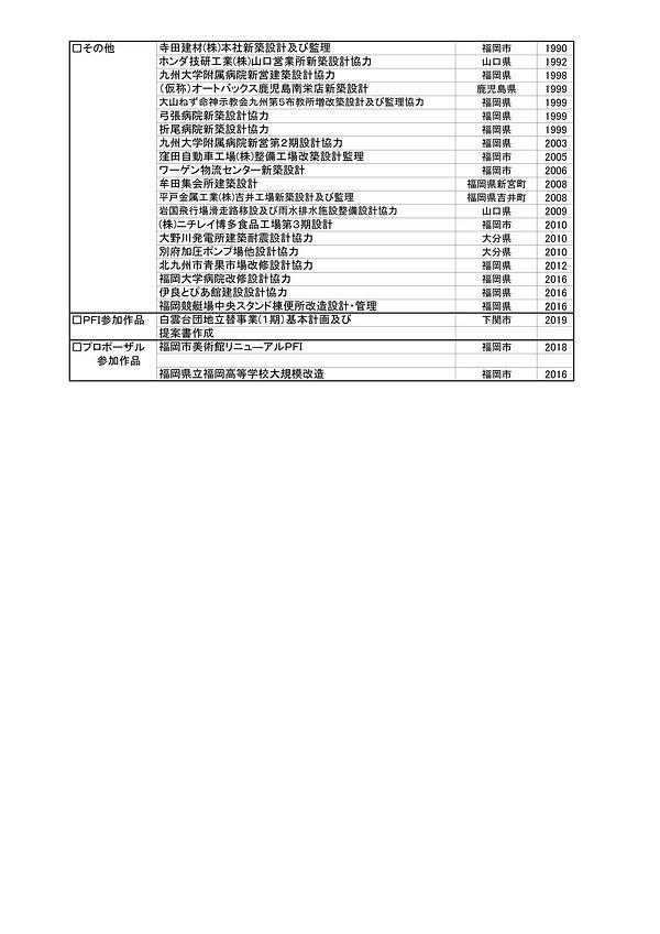 ホームページ 実績表2_ページ_3.jpg