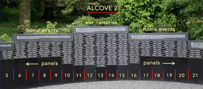 VVOMF alcove 2 name finder graphic.png