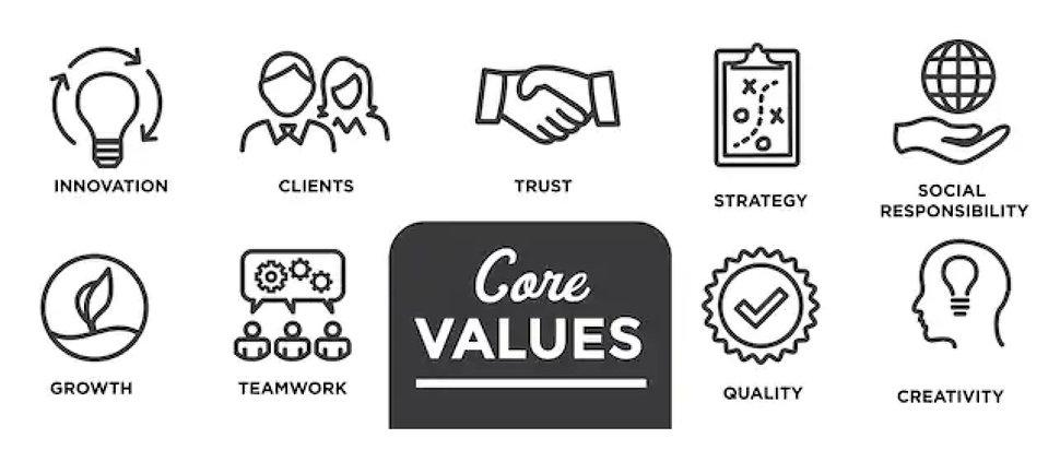 Core Values.jpeg