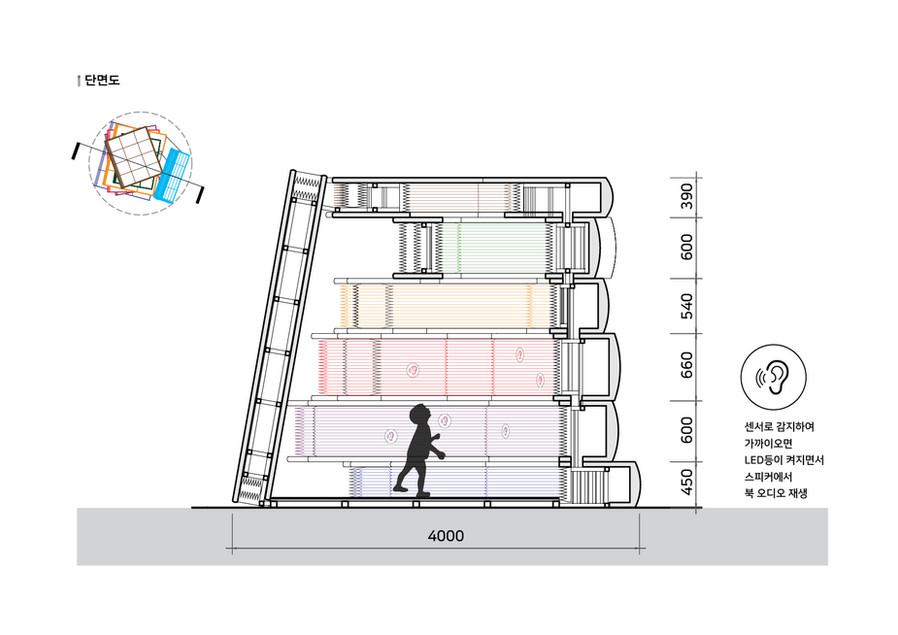 ARCAVE_BIGBOOK_작품계획안_별마당7.jpg