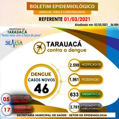 Boletim Epidemiológico de Monitoramento dos casos de Dengue (01/03)