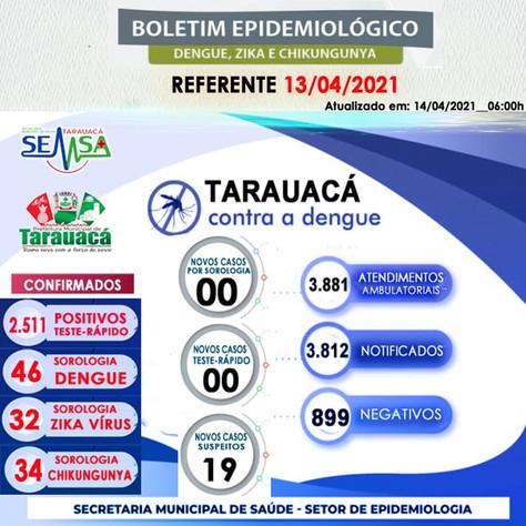 Boletim Epidemiológico de Monitoramento dos casos de Dengue (13/04)