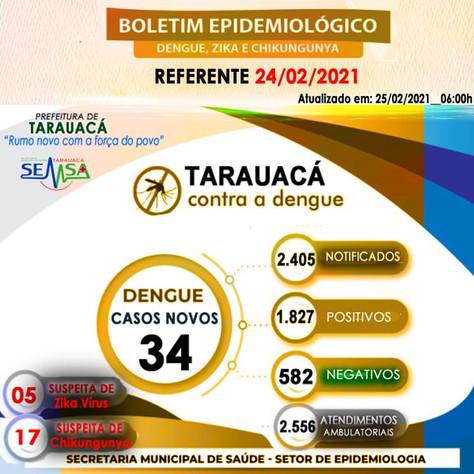 Boletim Epidemiológico de Monitoramento dos casos de Dengue (23/02)