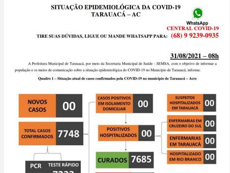 Covid-19 atualizado, 31/08/2021