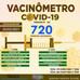 """Segundo o """"Vacinômetro"""" da prefeitura, 720 pessoas foram vacinadas com a 1° dose, e 57 com a 2° dose"""