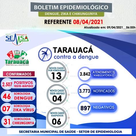 Boletim Epidemiológico de Monitoramento dos casos de Dengue (08/04)