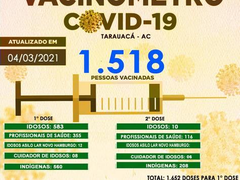 Tarauacá: 1.518 pessoas já foram vacinadas contra Covid-19 no município