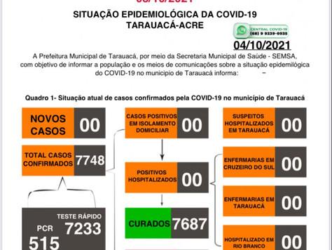 Covid-19 atualizado, 03/10/2021