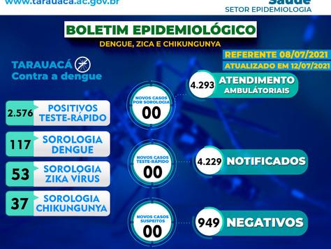 Boletim Epidemiológico de Monitoramento dos casos de Dengue (12/07)
