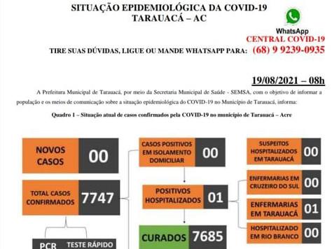 Covid-19 atualizado, 19/08/2021