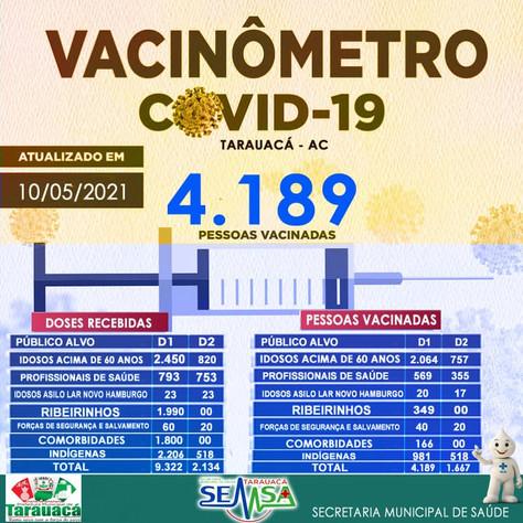 Tarauacá: 4.189 pessoas já foram vacinadas contra Covid-19 no município