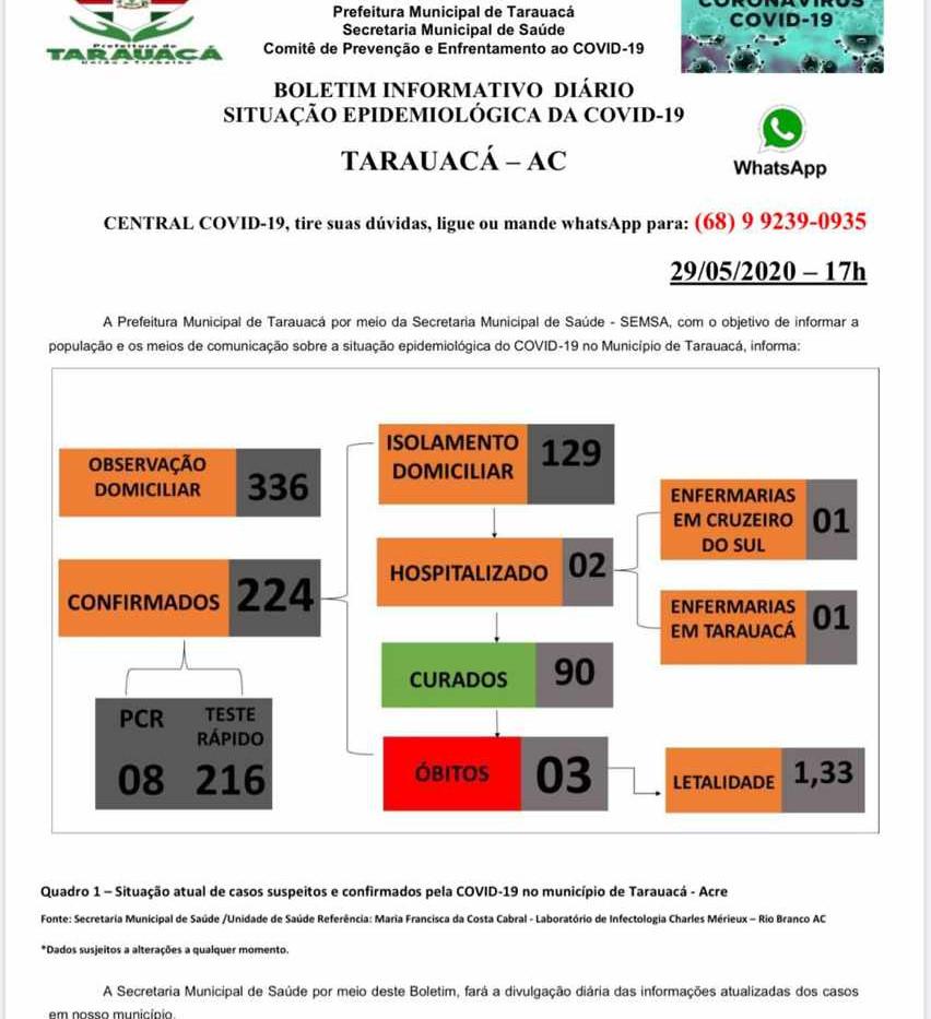 Boletim 29-05-2020