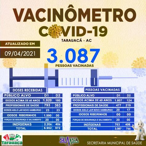 Tarauacá: 3.087 pessoas já foram vacinadas contra Covid-19 no município