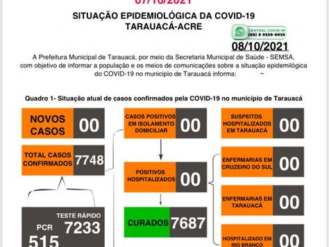 Covid-19 atualizado, 07/10/2021