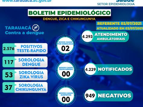 Boletim Epidemiológico de Monitoramento dos casos de Dengue (05/07)