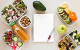 Consultation diététique