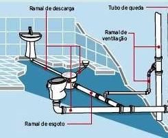 rede hidraulica.jpg