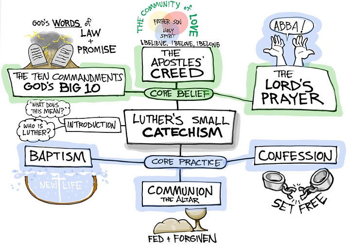 small-catechism-map.jpg