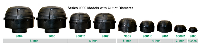 Series9000_Models.png