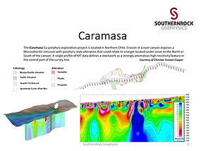 Caramasa IP / Resistivity & Magnetotellurics