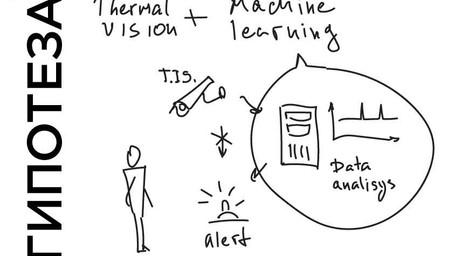 Back-of-the-napkin idea: Интеллектуальное определение температуры людей в потоке.