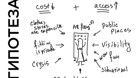Back-of-the-napkin idea: AR примерочная