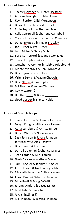 Roster for both leagues2.png
