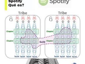 Qué es el modelo Agile de Spotify?