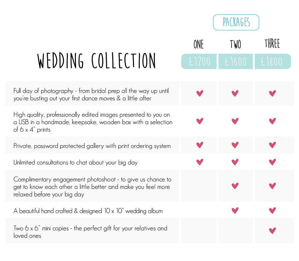 South wales wedding photography, Lucy Parker Photography price list