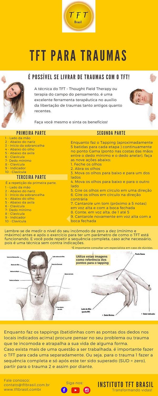 infografico_traumas.jpg