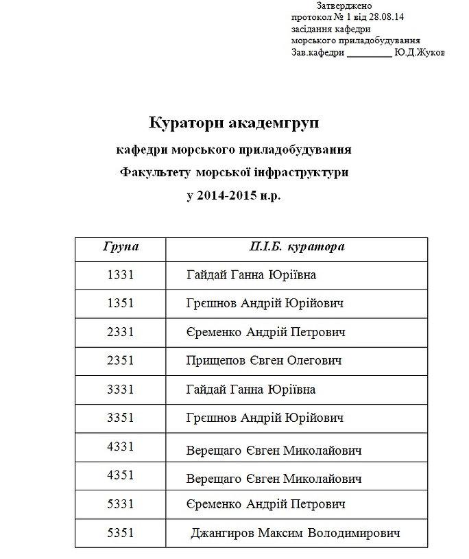 Куратори 2014_2015 каф мор.приладобуд.