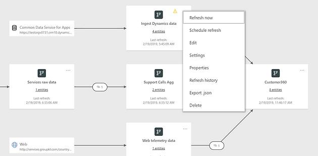 Power BI data lineage experience for dataflows | Machine