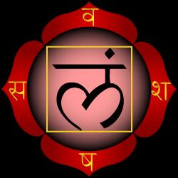 The Characteristics of Each Main Chakra.