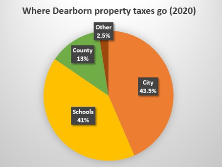 Will city tax be on ballot? When's next school bond try?