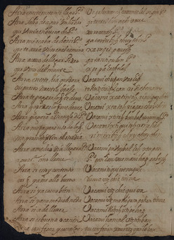 Spanish-Tzutuhil dictionary and other texts: manuscript, [17--]