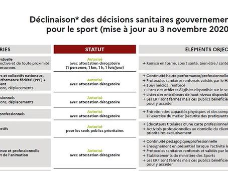 Tableaux des mesures gouvernementales pour le sport