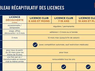 La Licence Découverte