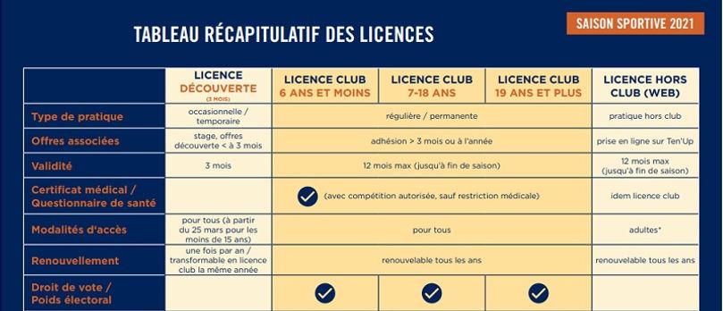 Bandeau-Licences.jpg
