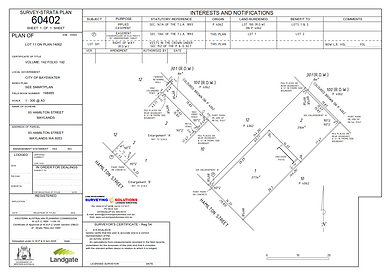 Survey-Strata subdivision plan by Surveying Solutions WA