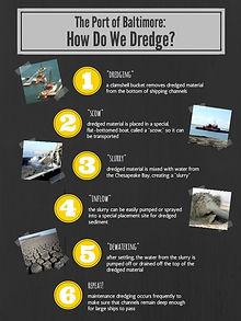 How we dredge.JPG