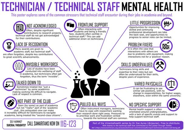 TechnicianMentalHealth.png