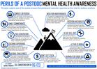 Perils of a Postdoc