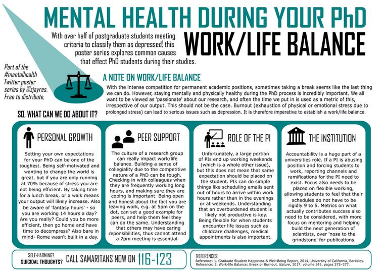 Spotlight series: Work/life balance