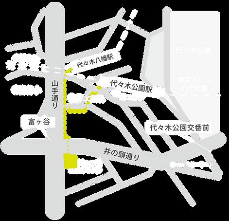 qualia_map