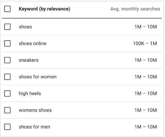 מתכנן מילות מפתח גוגל